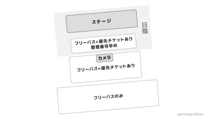 乃木坂 ライブセット
